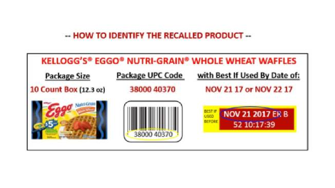 Let go of the Eggo: Kellogg's issues recall on waffles