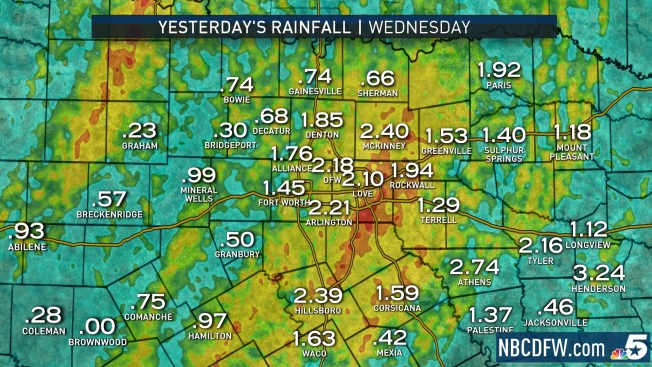 Storms Blow Through North Texas, Worst Appears to Be Over for DFW