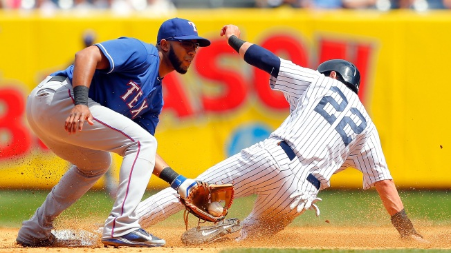 Most Disappointing: Elvis Andrus
