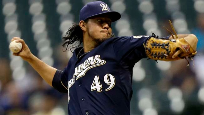 ZiPS Projections: No. 3 Starter