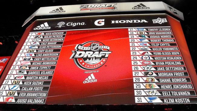 NHL Salary Cap Set to Jump  4 Million This Season - NBC 5 Dallas ... 939685b5606
