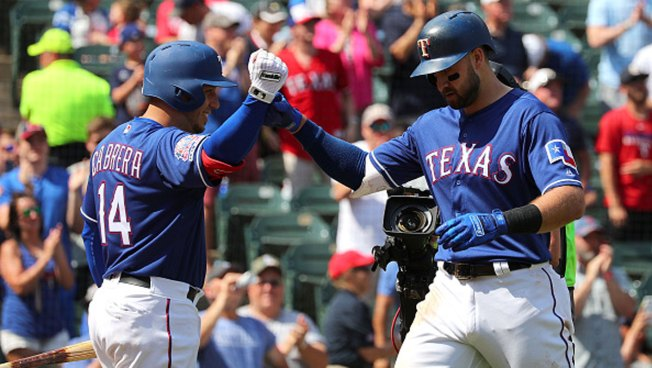 Rangers Activate Joey Gallo From Injured List