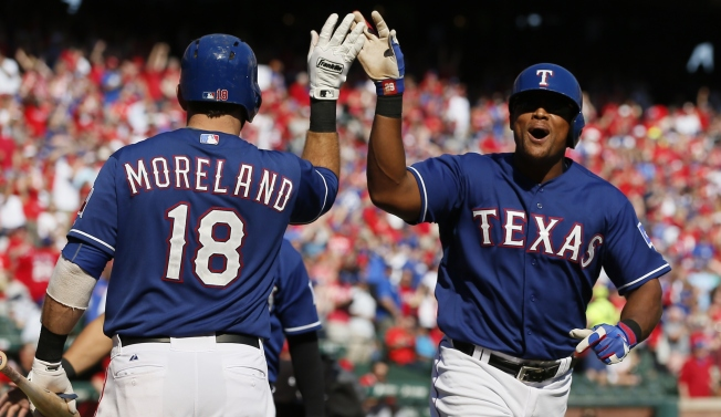 MLB Network Rankings Shun Rangers