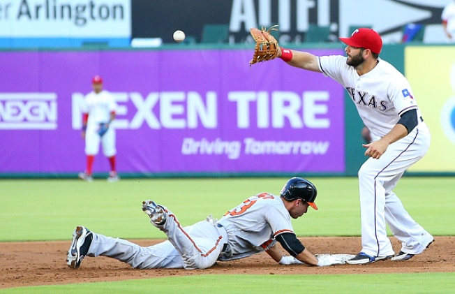 Rangers Overcome Shaky Start From Holland