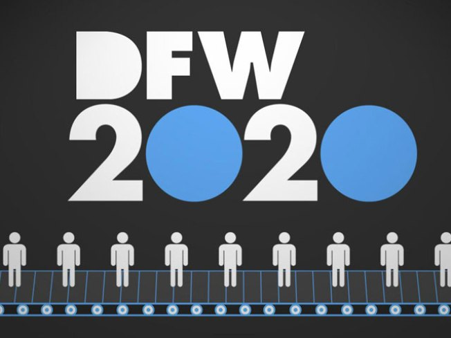 What is DFW 2020?