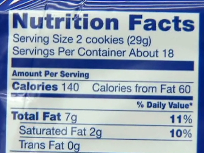Calorie Crackdown Coming to Nutrition Labels
