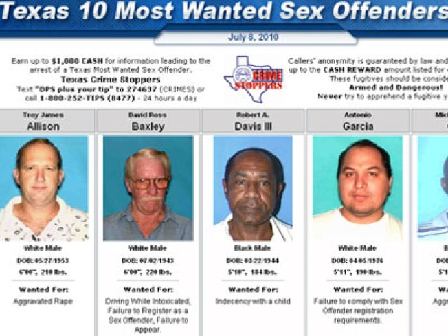 Sex Offenders Have a Top 10 List