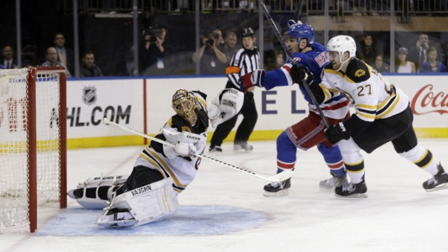 Red Wings and Kings Shut Out Opponents, Rangers Win in OT