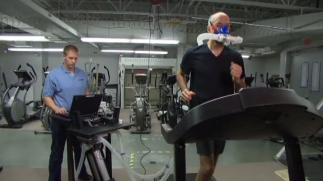 Consumer Reports: As-Seen-On-TV Exercisers