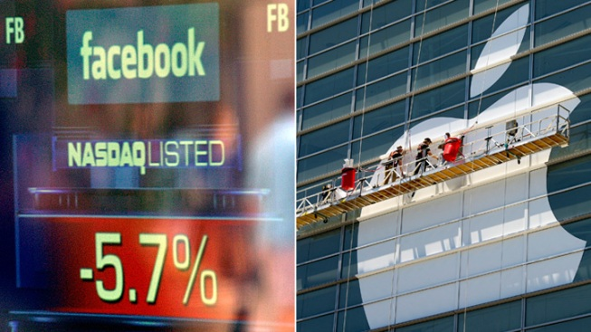 Facebook Stock Closes at All-Time Low, Apple's at All-Time High
