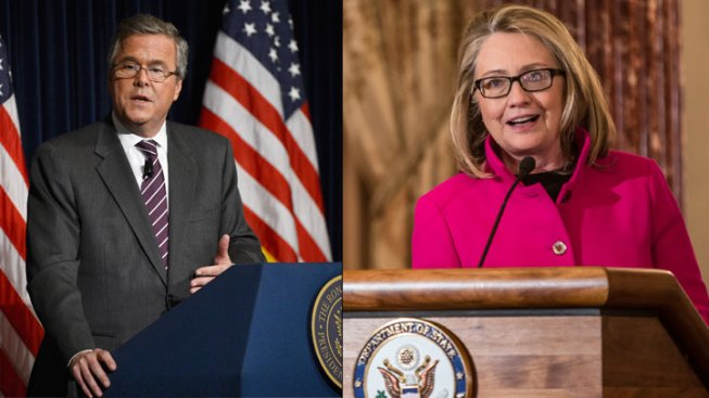 2016 Preview? Jeb Bush, Hillary Clinton Speak in Dallas