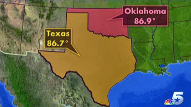 Oklahoma Beats Texas When It Comes To Summer Heat