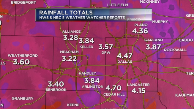 Storms Drop Several Inches of Rain on DFW