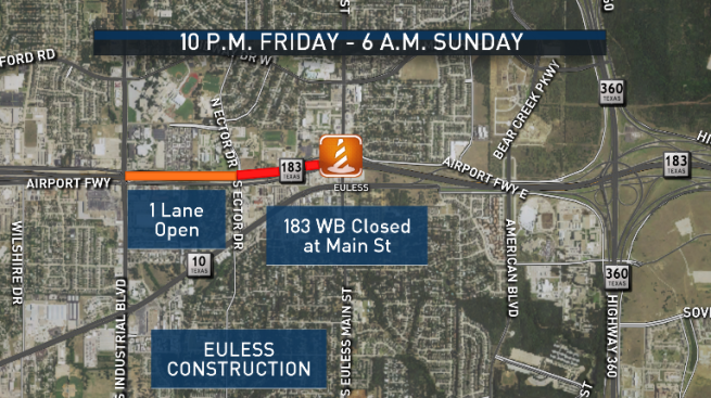 Texas 183 to Close in Euless This Weekend