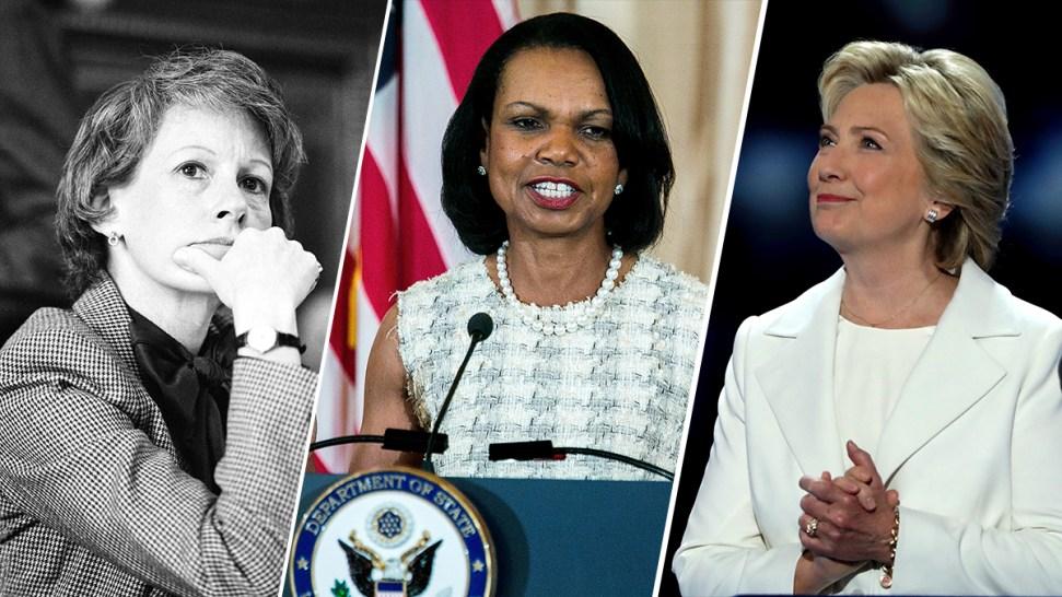 Female Trailblazers of US Politics: A Timeline