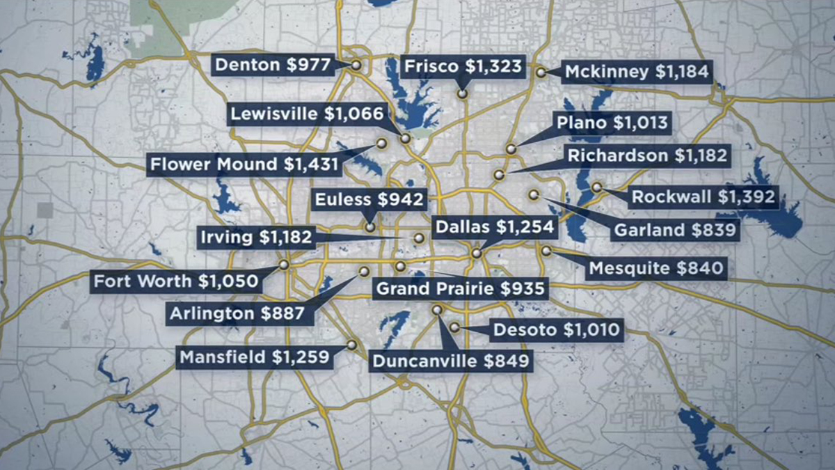 North Texas Rent Rates on Rise